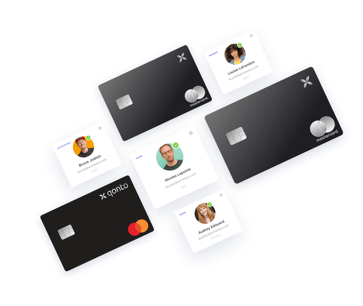 Corporate payment cards